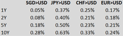 Wrapping Our Heads Around Negative Yields Art-6